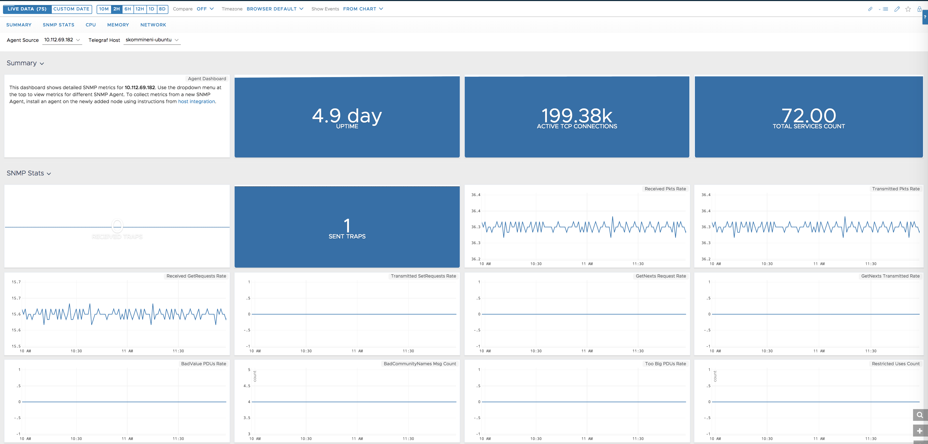 images/SNMP_Dashboard.png