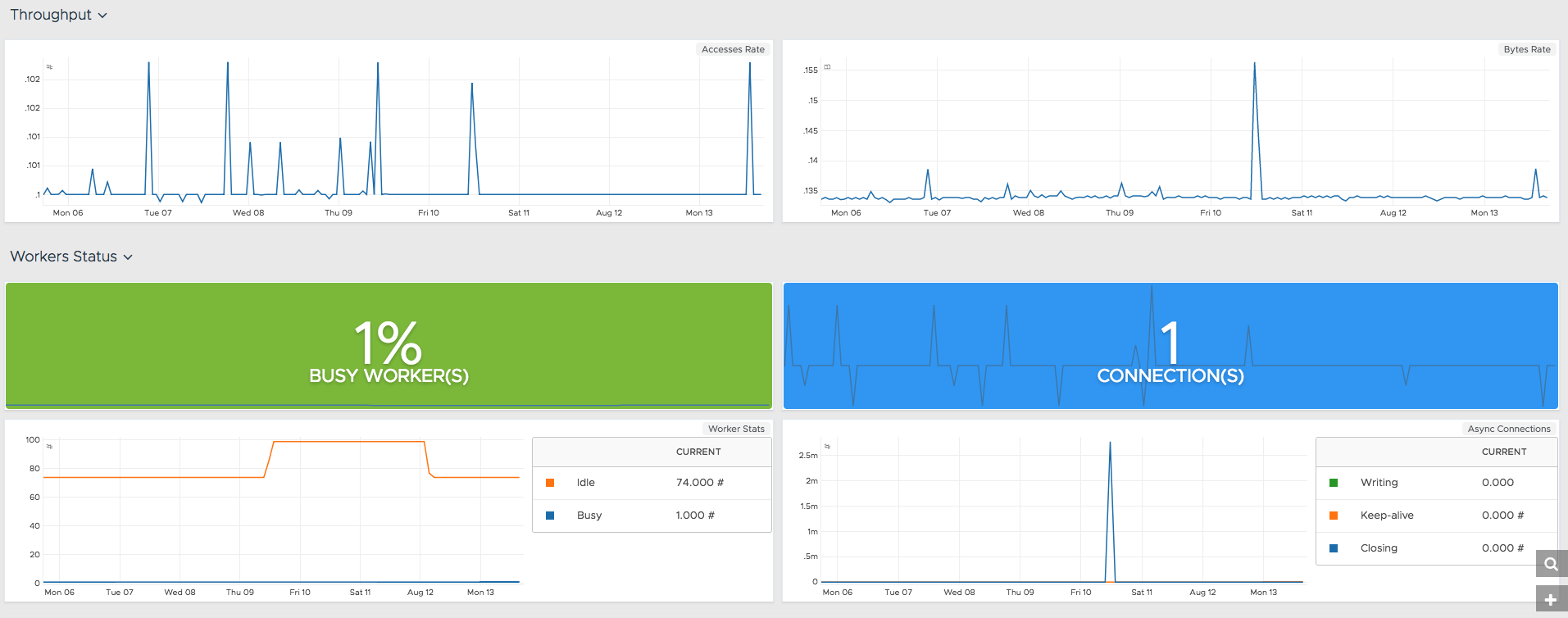 images/apache-dashboard-2.png