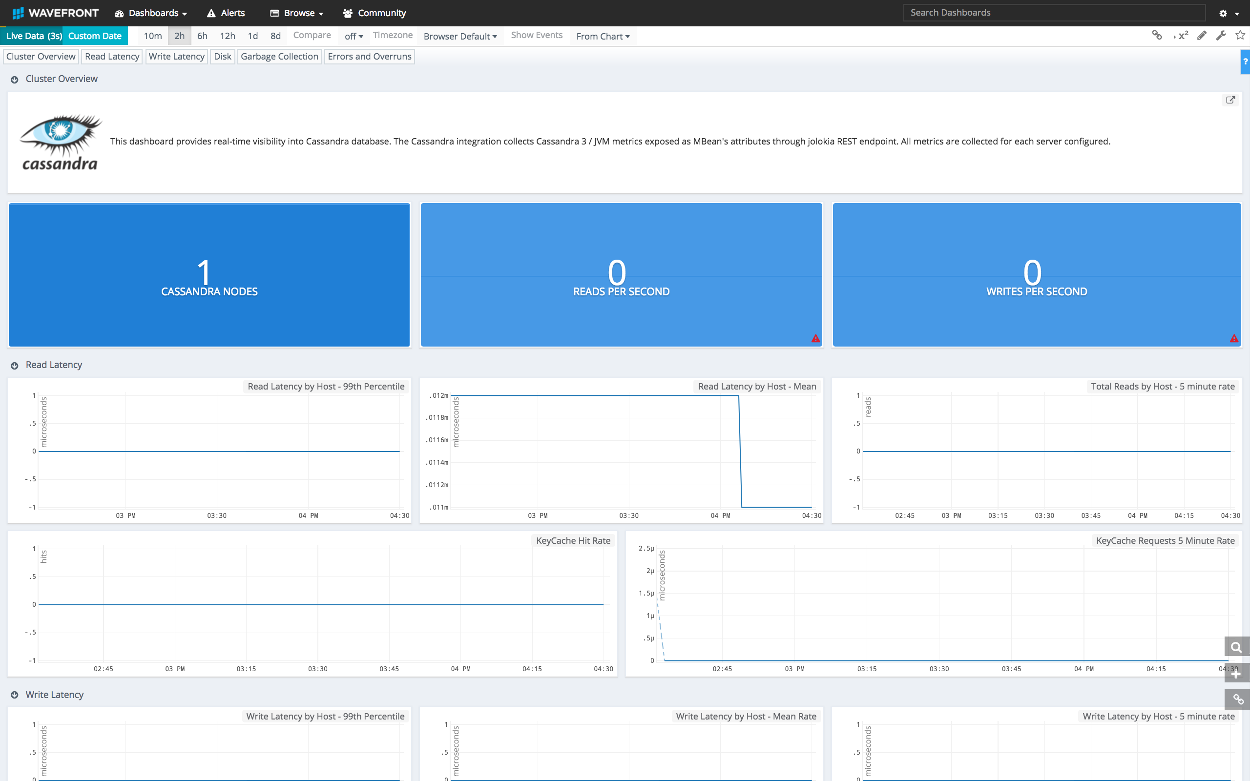 images/cassandra_dashboard.png