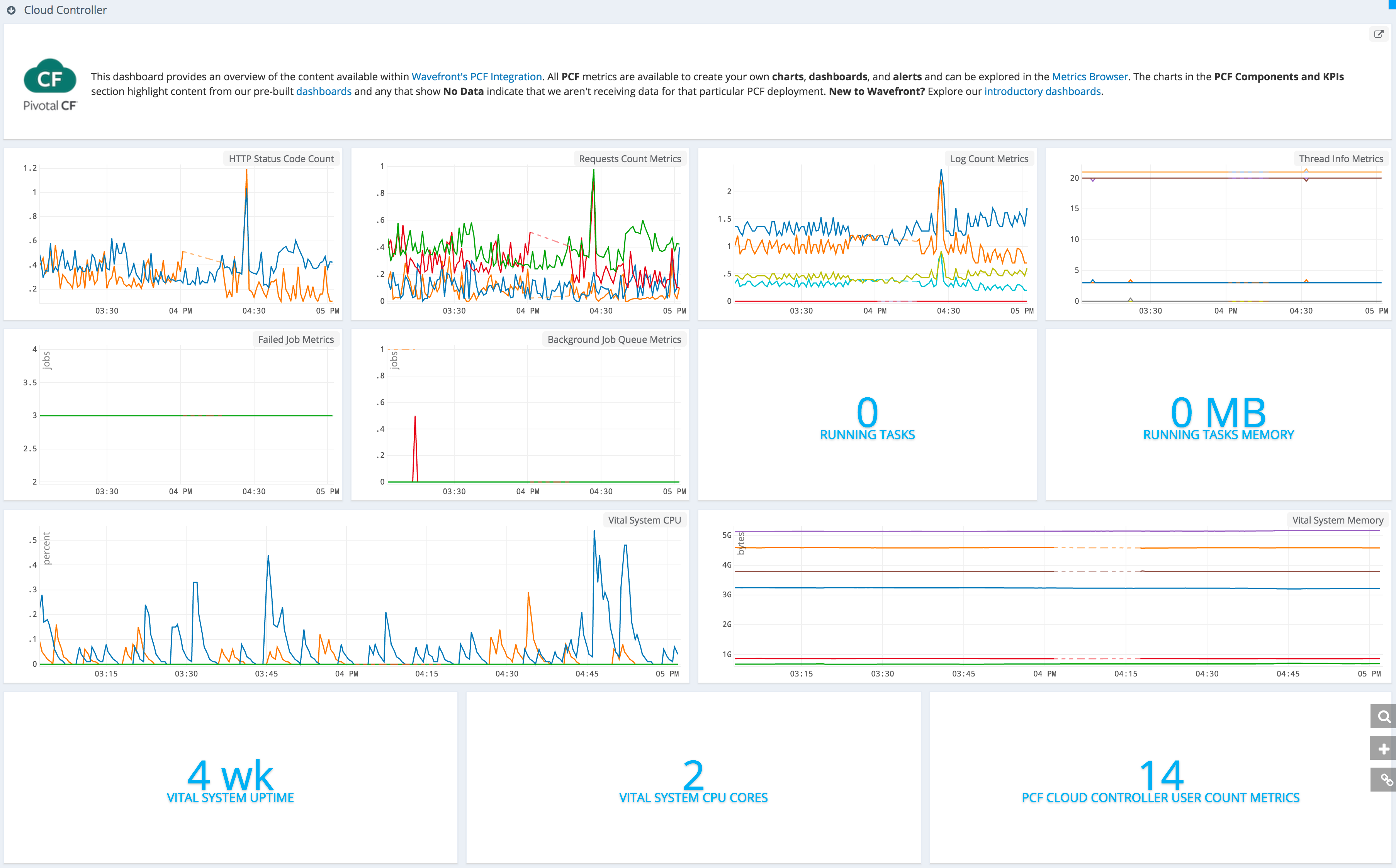 images/cloud_controller_dashboard.png