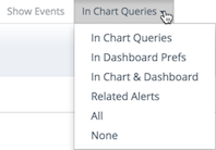 Dashboard events
