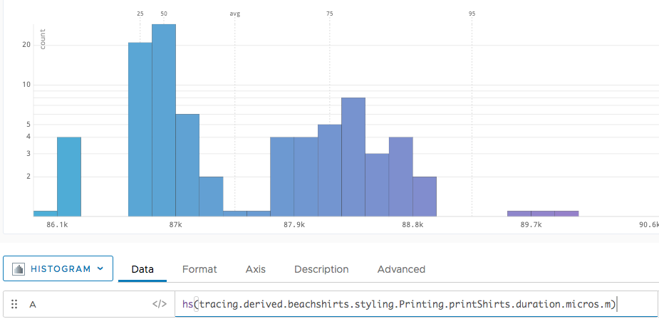 hs function histogram chart