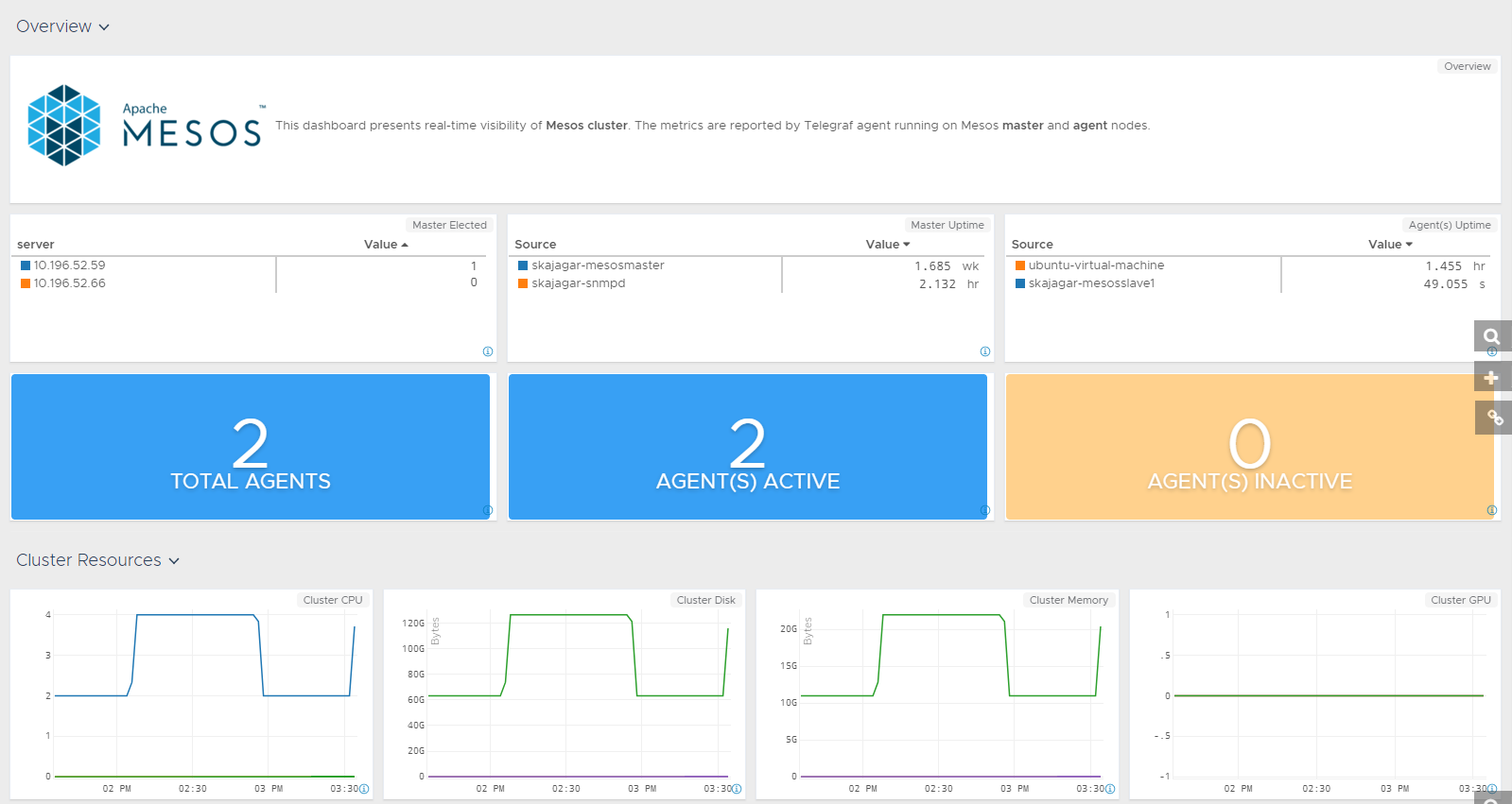 images/mesos_dashboard.png