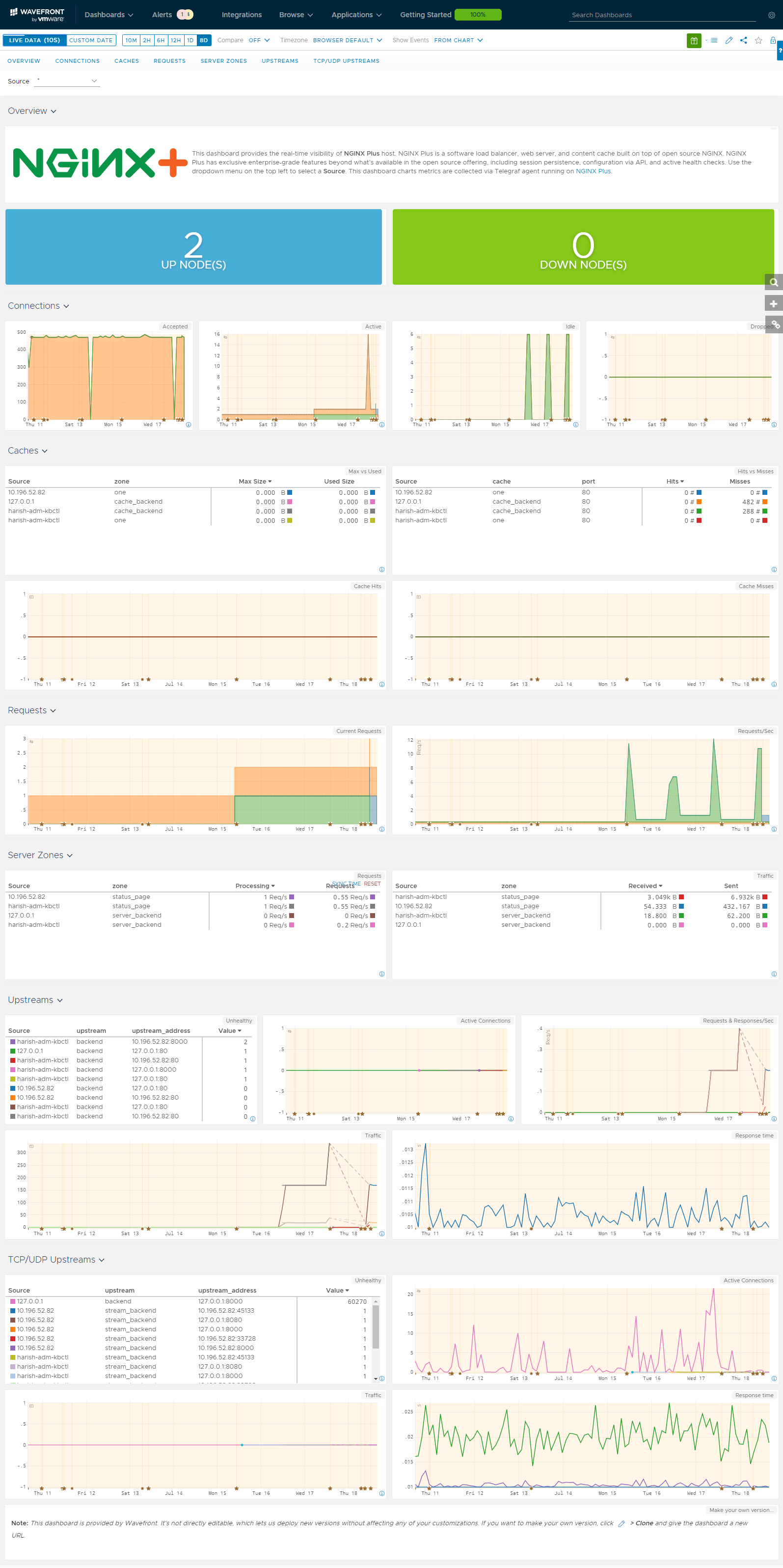 images/nginxp_dashboard.png