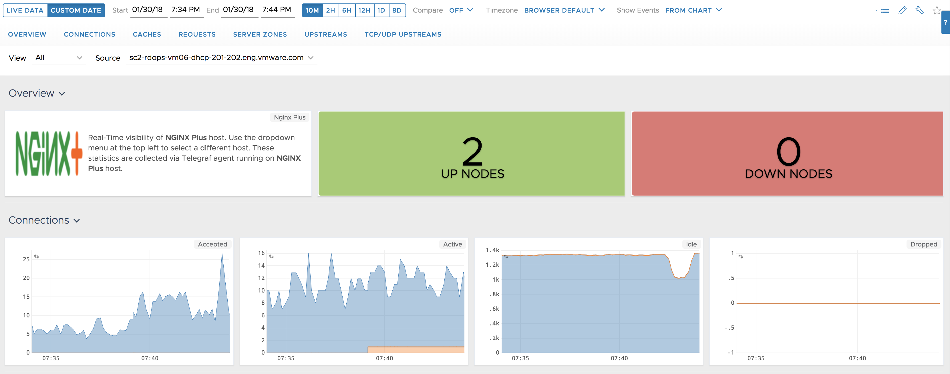 images/nginxp_dashboard1.png