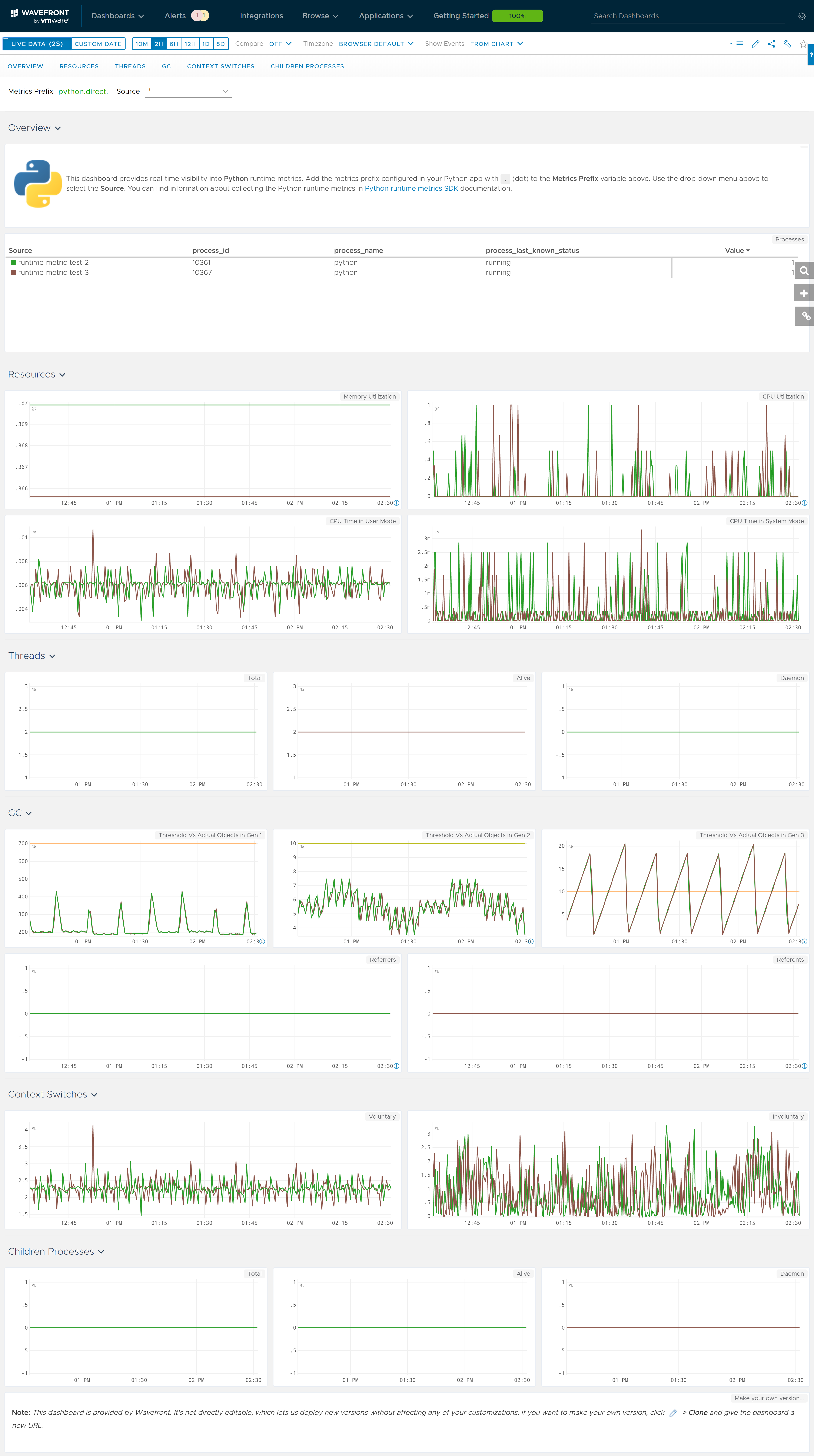 images/python_runtime_dashboard.png