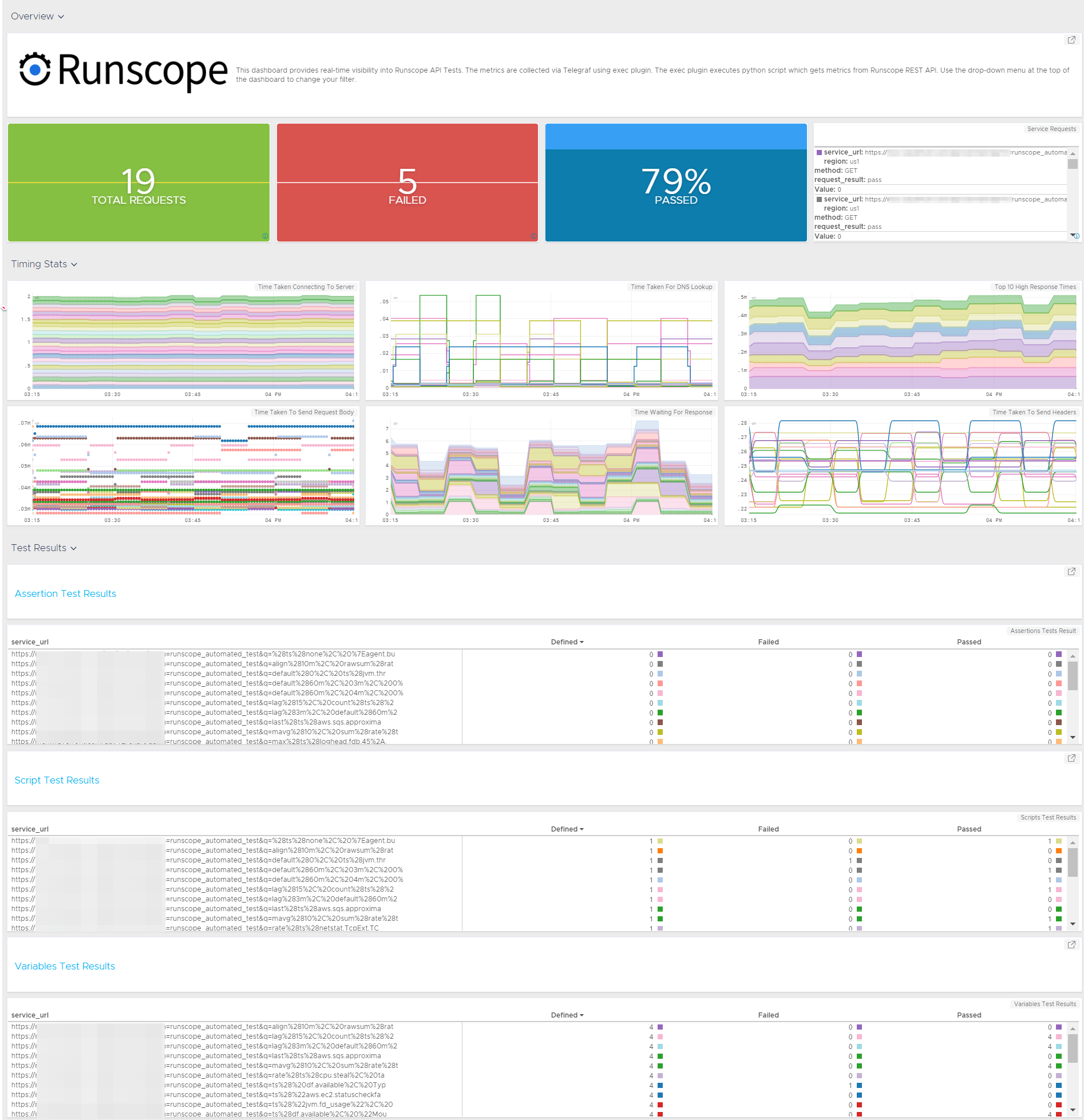 images/runscope-dashboard.png
