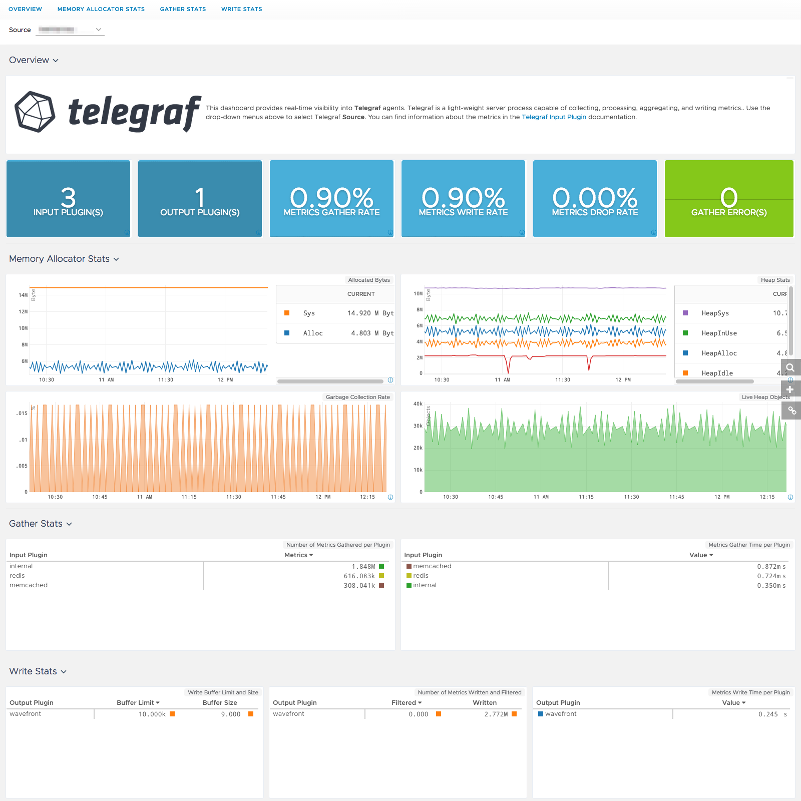 images/telegraf_dashboard.png