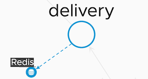 Shows the direction of the arrow from the delivery service to the Redis external database.