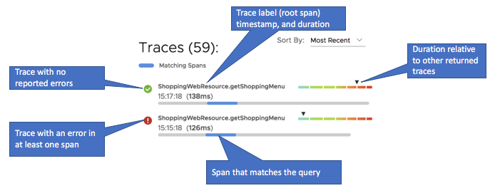 tracing query results