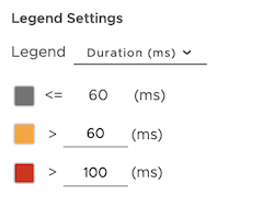 Shows the settings to update the legend for the duration. You need to select duration from the drop down and then add the values in ascending order.