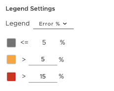 Shows the settings to update the legend for the error %. You need to select error % from the drop down and then add the values in ascending order.