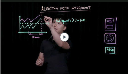Alerting With Wavefront
