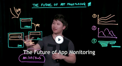 application monitoring