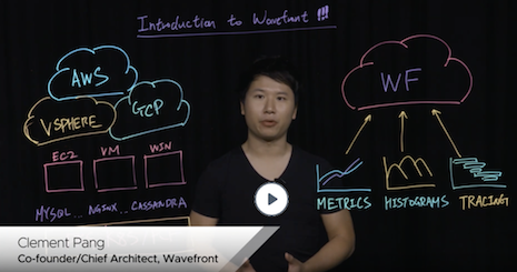 Introduction to Wavefront video