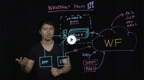 Wavefront proxies video