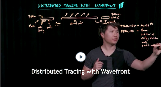 Distributed tracing in Wavefront